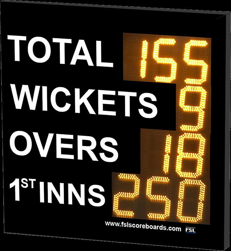 C01: 9 Digit Cricket Scoreboard Featured Image