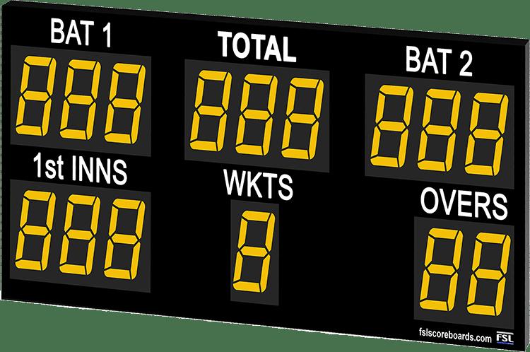 C02: 15 Digit Cricket Scoreboard Featured Image
