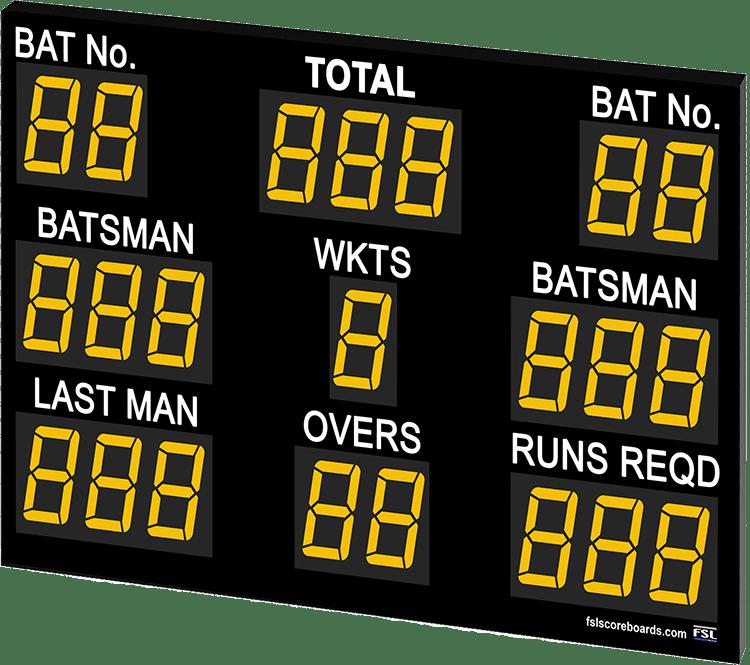 C03: 22 Digit Cricket Scoreboard Featured Image