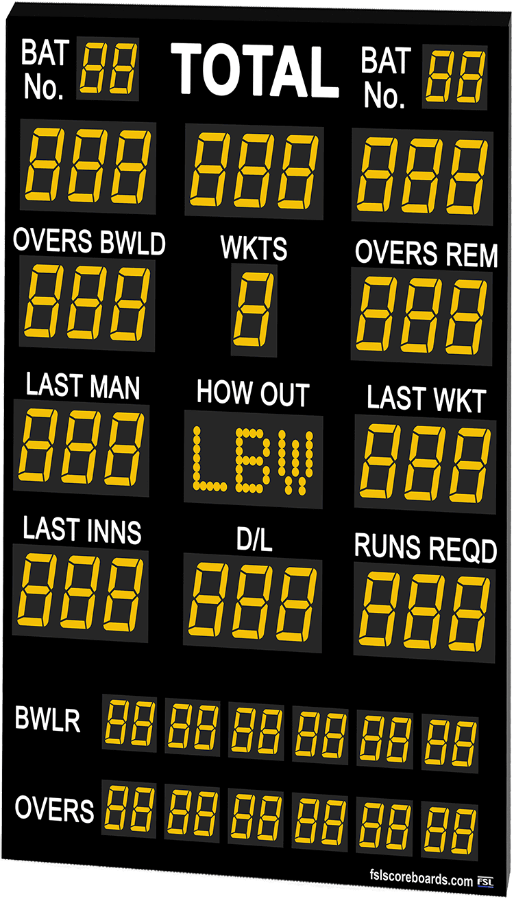 C04: County Cricket Scoreboard Featured Image