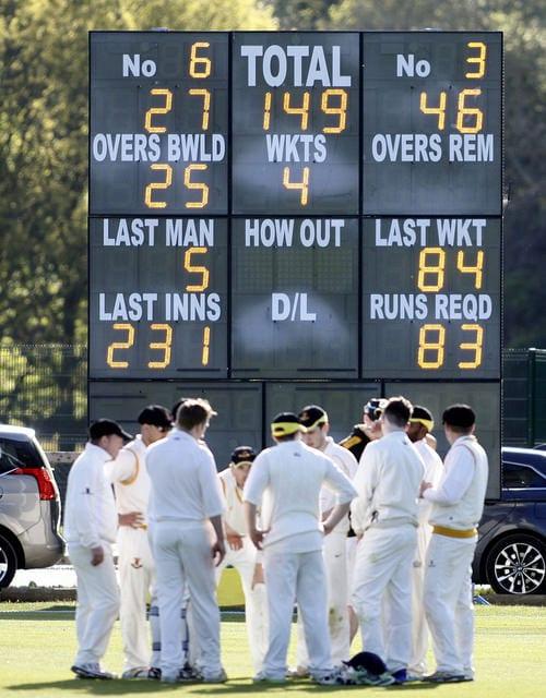 C04: County Cricket Scoreboard Product Image
