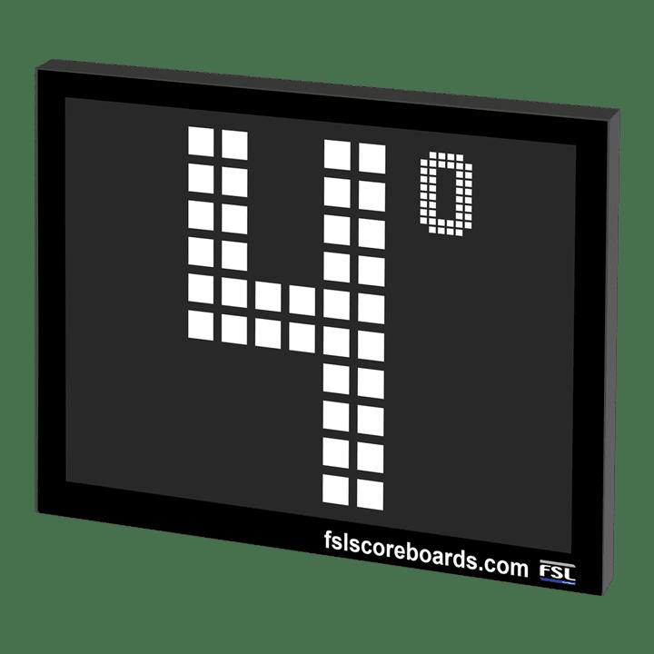 Temperature Display Featured Image